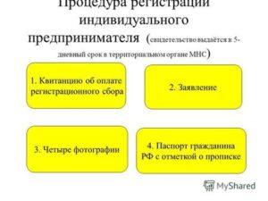 Перерегистрация индивидуального предпринимателя - сроки и порядок процедуры