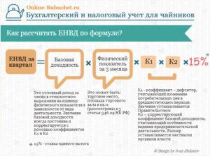 Как рассчитать налог ЕНВД: в помощь бухгалтеру
