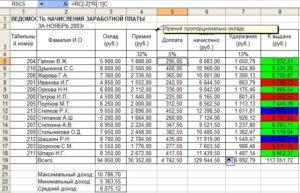 Пример расчета заработной платы работникам