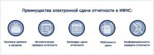 Электронная отчетность в ИФНС
